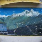 drogowskaz-w-nepalu-himalaje